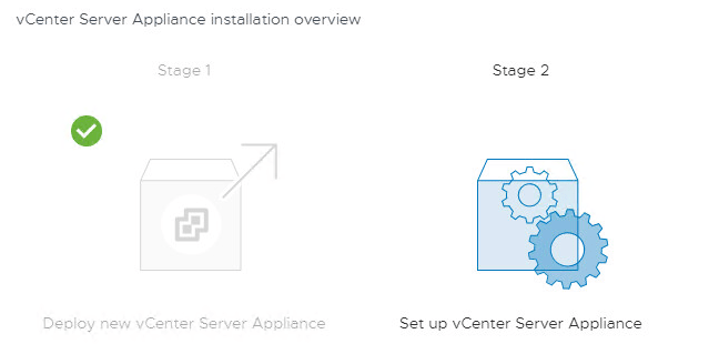 Objective 4.6 – Deploy and configure VMware vCenter Server Appliance (VCSA)